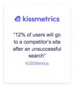 kissmetrics 12%