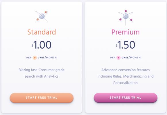 Standard and Premium plan